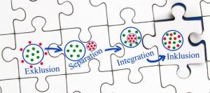 Exklusion,Separation,Integration,Inklusion